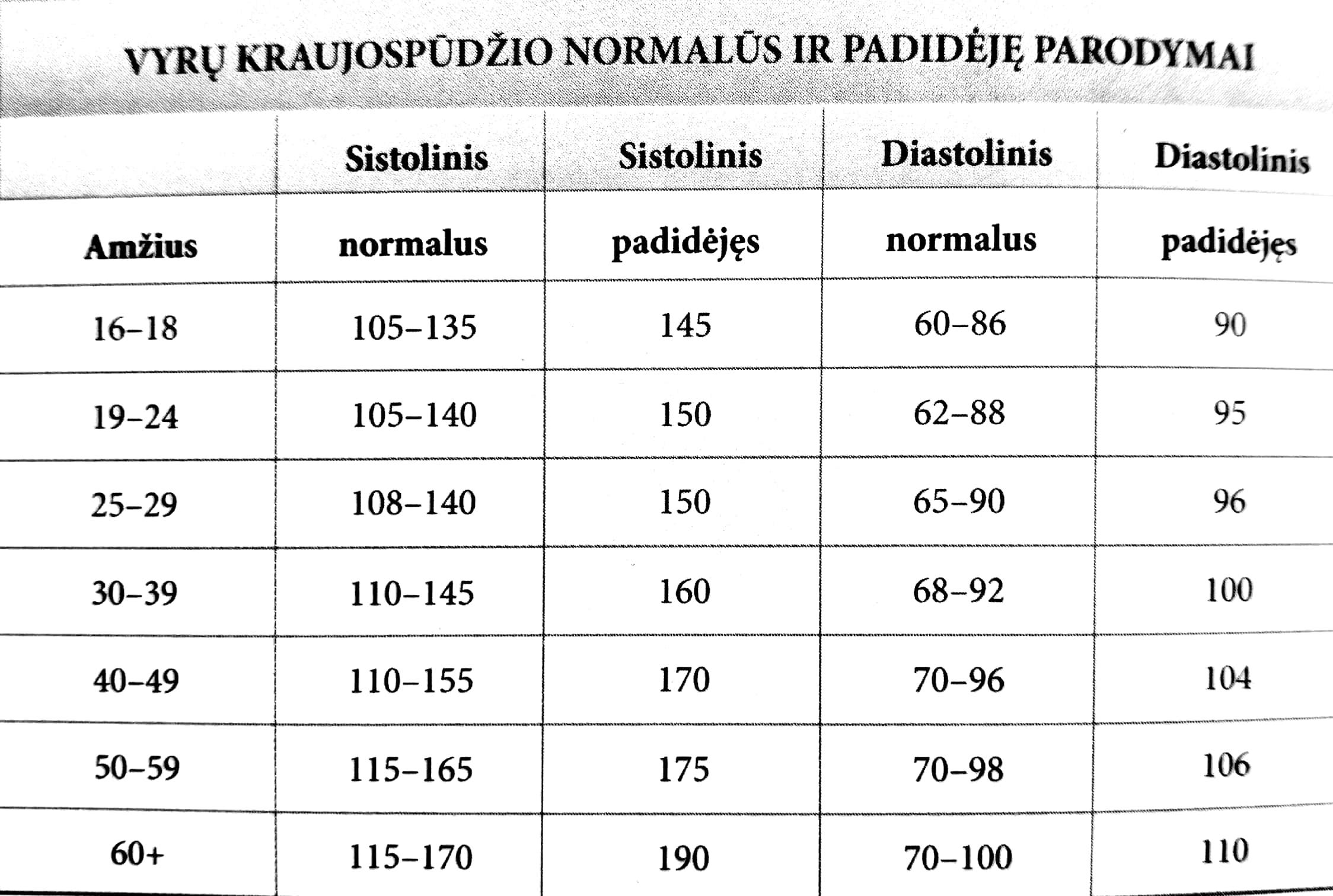 kompleksinis vaistas nuo hipertenzijos kokius vaistus vartoti hipertenzijai nuolat